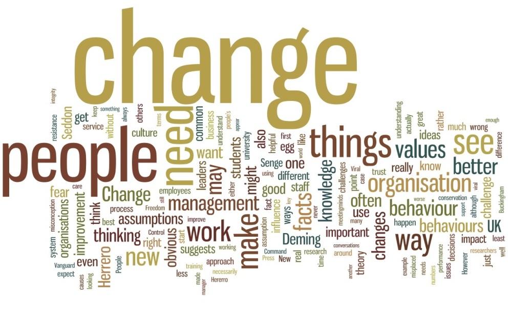 Change! (1/4)