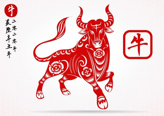 Image of a red ox with Chinese symbol of ox in red taken from https://2021happynewyear.com/year-of-the-ox-2021-images/